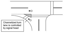 Figure D-13. Channelized turn lane under signal control